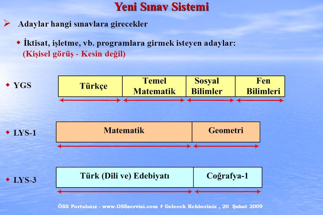 ÖSS Portalınız - www.OSSservisi.com # Gelecek Rehberiniz, 20 Şubat 2009 Yeni Sınav Sistemi  Adaylar hangi sınavlara girecekler  İktisat, işletme, vb.