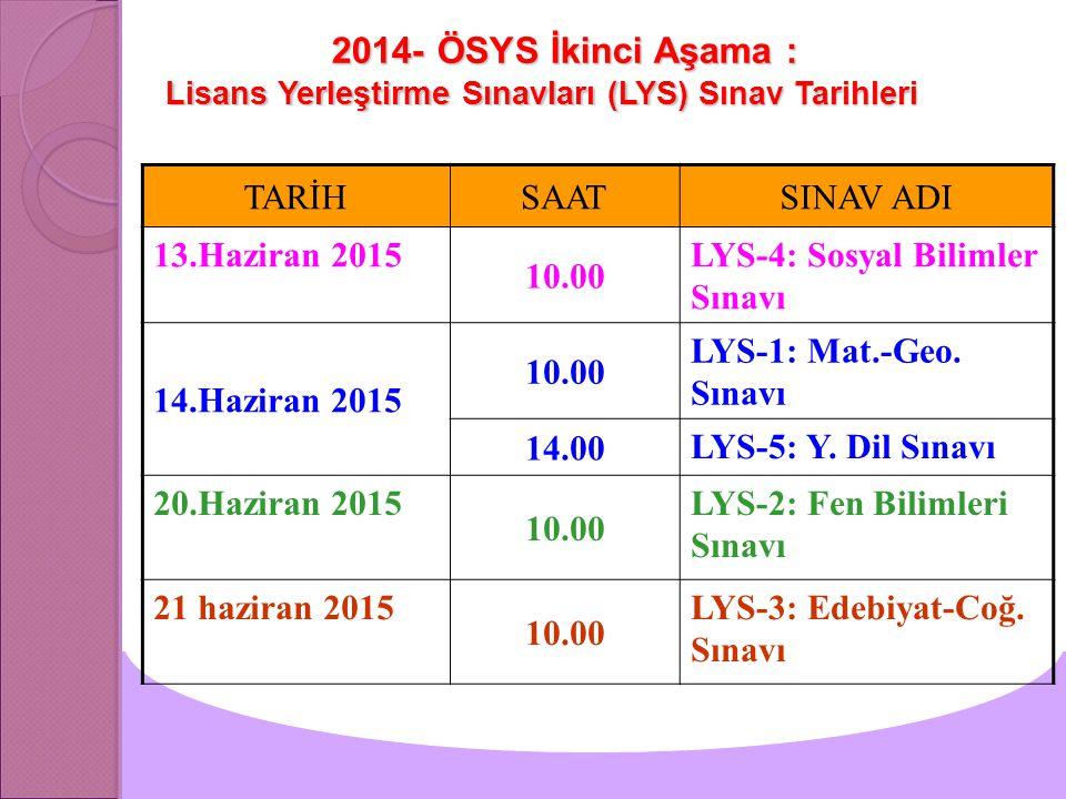 2014- ÖSYS İkinci Aşama : Lisans Yerleştirme Sınavları (LYS) Sınav Tarihleri 2014- ÖSYS İkinci Aşama : Lisans Yerleştirme Sınavları (LYS) Sınav Tarihl
