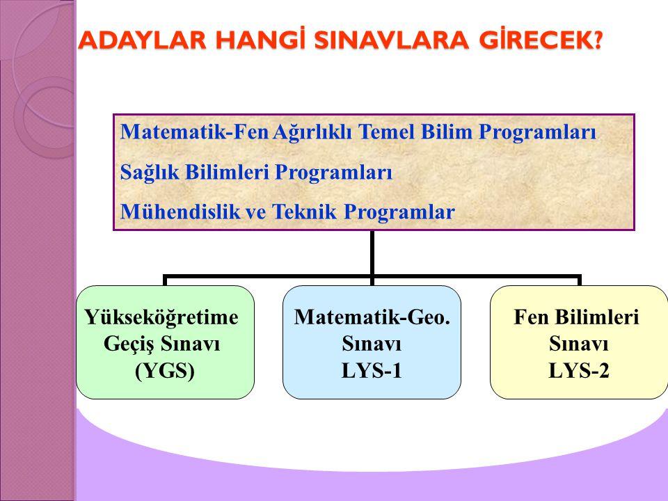 ADAYLAR HANG İ SINAVLARA G İ RECEK? Yükseköğretime Geçiş Sınavı (YGS) Matematik-Geo. Sınavı LYS-1 Fen Bilimleri Sınavı LYS-2 Matematik-Fen Ağırlıklı T