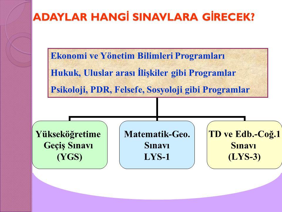 ADAYLAR HANG İ SINAVLARA G İ RECEK? Yükseköğretime Geçiş Sınavı (YGS) Matematik-Geo. Sınavı LYS-1 TD ve Edb.-Coğ.1 Sınavı (LYS-3) Ekonomi ve Yönetim B