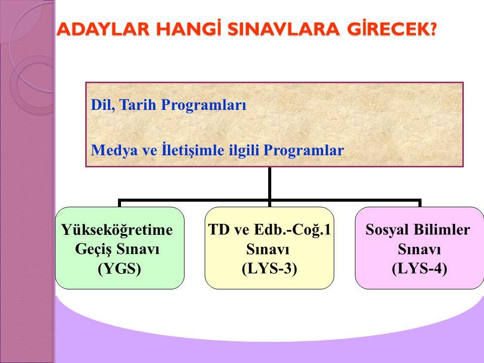 ADAYLAR HANG İ SINAVLARA G İ RECEK? Yükseköğretime Geçiş Sınavı (YGS) TD ve Edb.-Coğ.1 Sınavı (LYS-3) Sosyal Bilimler Sınavı (LYS-4) Dil, Tarih Progra