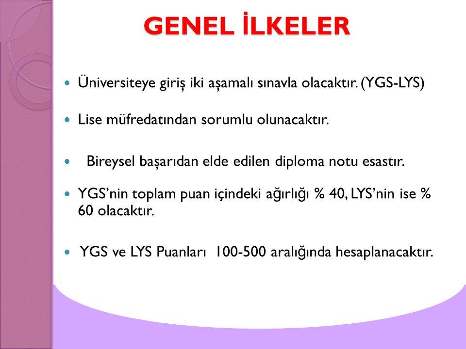 GENEL İ LKELER GENEL İ LKELER Üniversiteye giriş iki aşamalı sınavla olacaktır. (YGS-LYS) Lise müfredatından sorumlu olunacaktır. Bireysel başarıdan e