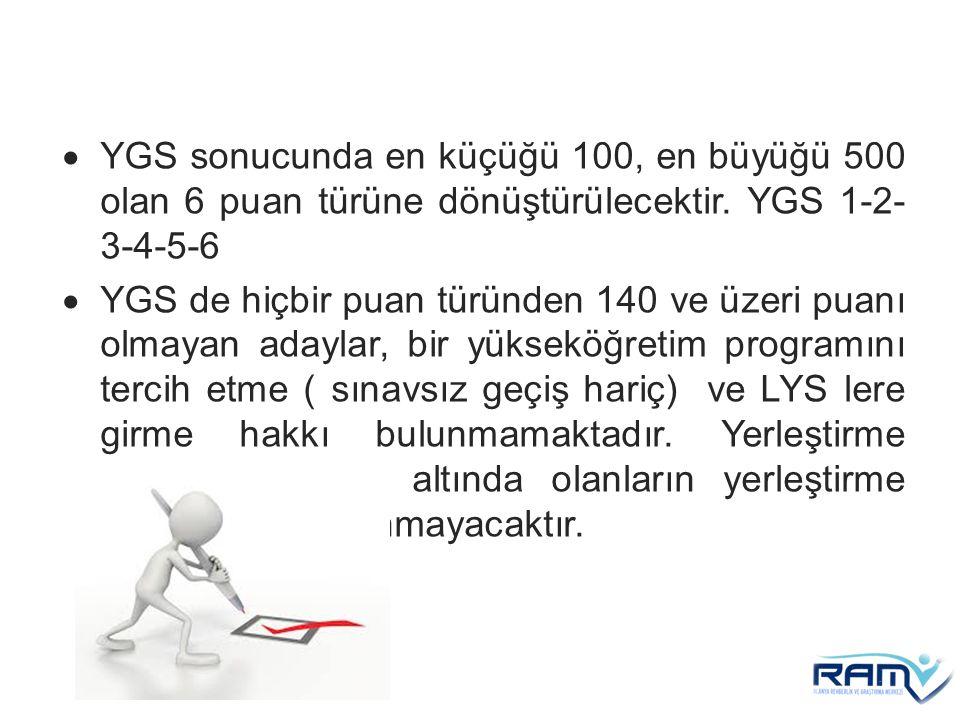  YGS sonucunda en küçüğü 100, en büyüğü 500 olan 6 puan türüne dönüştürülecektir. YGS 1-2- 3-4-5-6  YGS de hiçbir puan türünden 140 ve üzeri puanı o