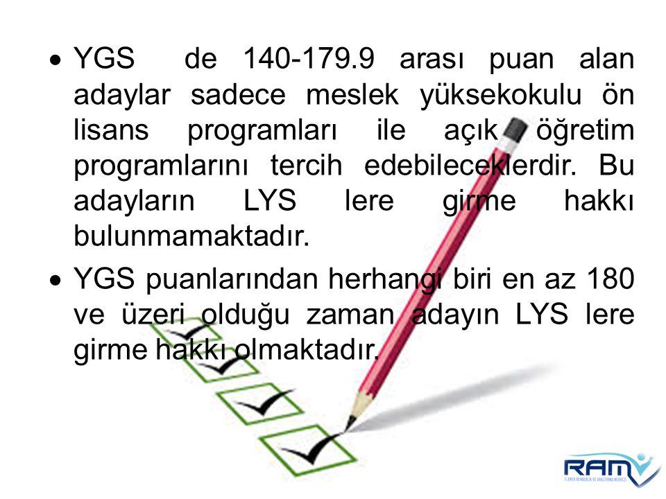 YGS de 140-179.9 arası puan alan adaylar sadece meslek yüksekokulu ön lisans programları ile açık öğretim programlarını tercih edebileceklerdir. Bu