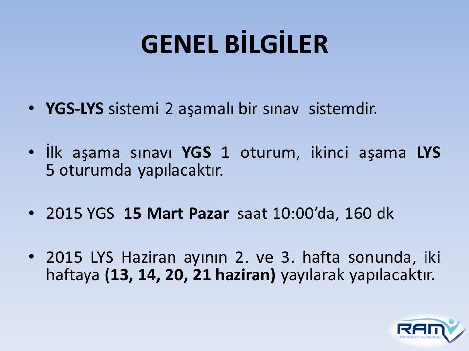 GENEL BİLGİLER YGS-LYS sistemi 2 aşamalı bir sınav sistemdir. İlk aşama sınavı YGS 1 oturum, ikinci aşama LYS 5 oturumda yapılacaktır. 2015 YGS 15 Mar