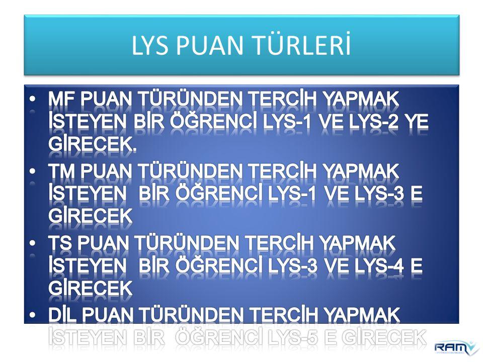 LYS PUAN TÜRLERİ