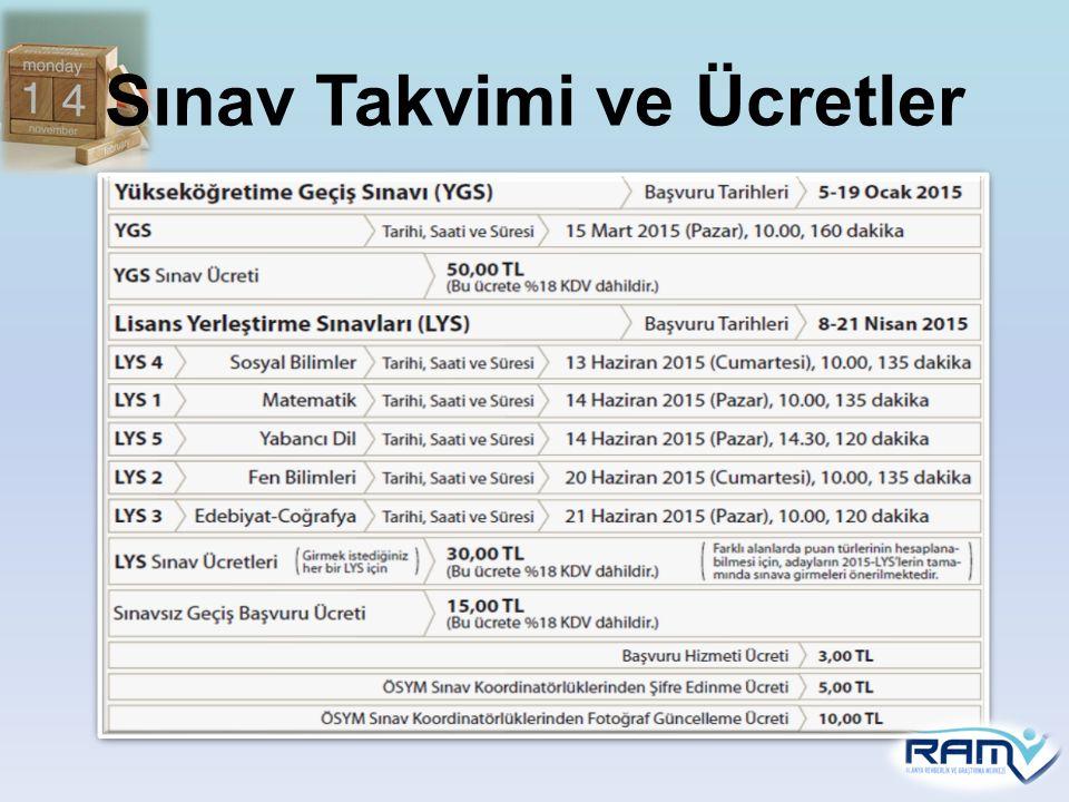SINAVA KİMLER BAŞVURABİLİR.