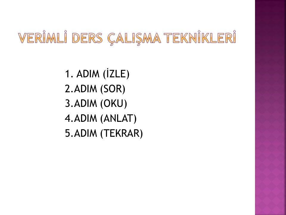 1. ADIM (İZLE) 2.ADIM (SOR) 3.ADIM (OKU) 4.ADIM (ANLAT) 5.ADIM (TEKRAR)