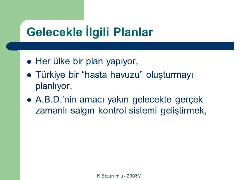 K.Erzurumlu - 2003© Gelecekle İlgili Planlar Her ülke bir plan yapıyor, Türkiye bir hasta havuzu oluşturmayı planlıyor, A.B.D.'nin amacı yakın gelecekte gerçek zamanlı salgın kontrol sistemi geliştirmek,