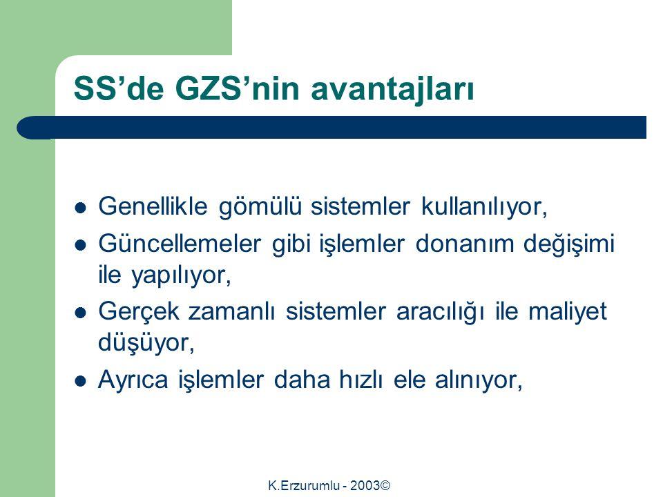 K.Erzurumlu - 2003© SS'de GZS'nin avantajları Genellikle gömülü sistemler kullanılıyor, Güncellemeler gibi işlemler donanım değişimi ile yapılıyor, Gerçek zamanlı sistemler aracılığı ile maliyet düşüyor, Ayrıca işlemler daha hızlı ele alınıyor,