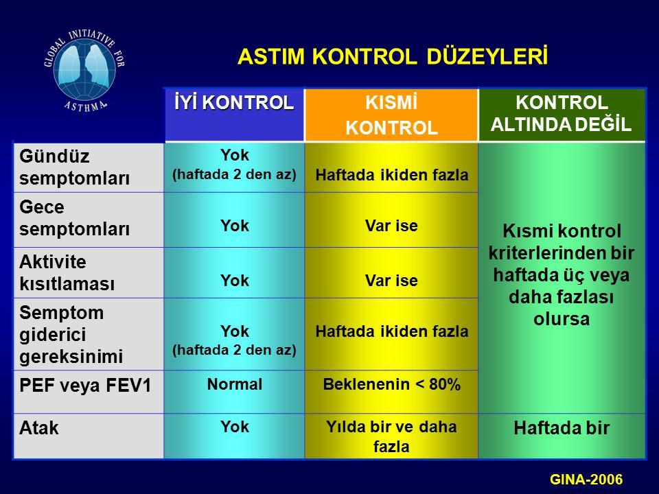 İYİ KONTROL KISMİ KONTROL KONTROL ALTINDA DEĞİL Gündüz semptomları Yok (haftada 2 den az) Haftada ikiden fazla Kısmi kontrol kriterlerinden bir haftad