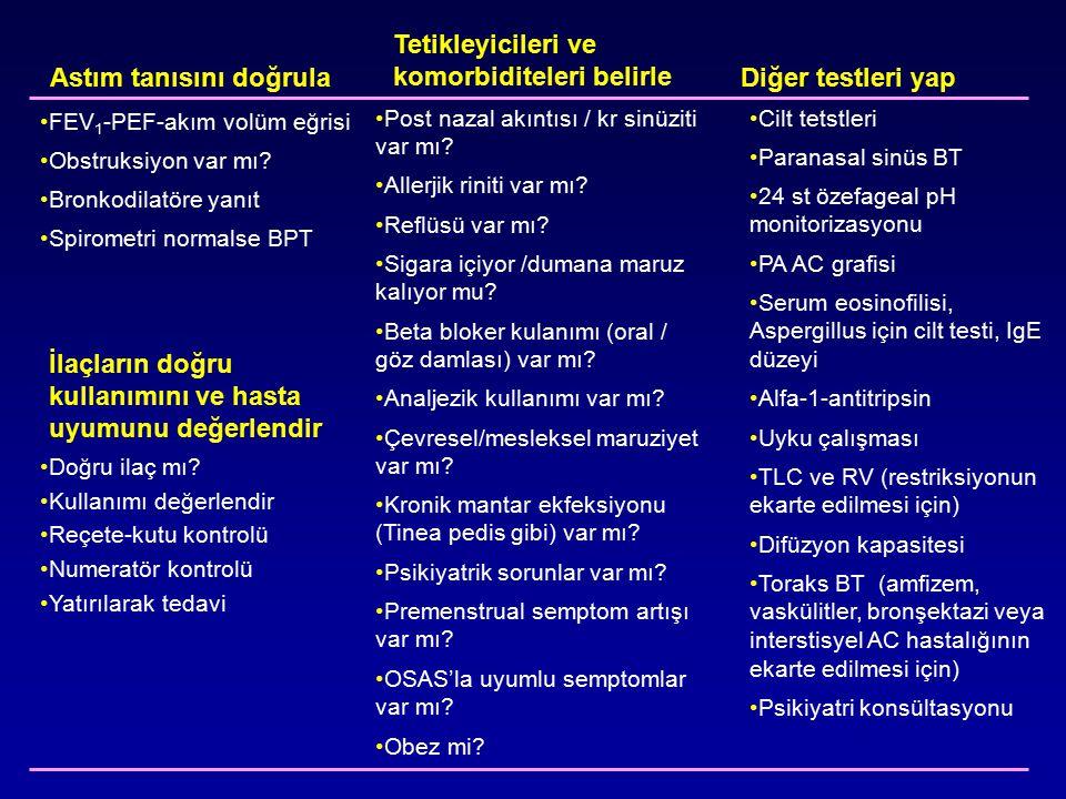 Astım tanısını doğrula Spirometri normalse BPT Bronkodilatöre yanıt Obstruksiyon var mı? FEV 1 -PEF-akım volüm eğrisi Tetikleyicileri ve komorbiditele