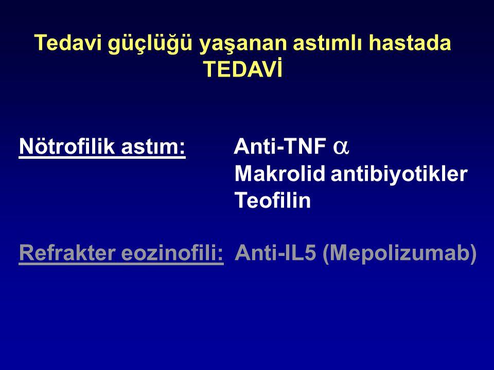 Tedavi güçlüğü yaşanan astımlı hastada TEDAVİ Nötrofilik astım: Anti-TNF  Makrolid antibiyotikler Teofilin Refrakter eozinofili: Anti-IL5 (Mepolizuma