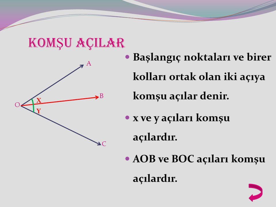 KOM Ş U AÇILAR Başlangıç noktaları ve birer kolları ortak olan iki açıya komşu açılar denir.