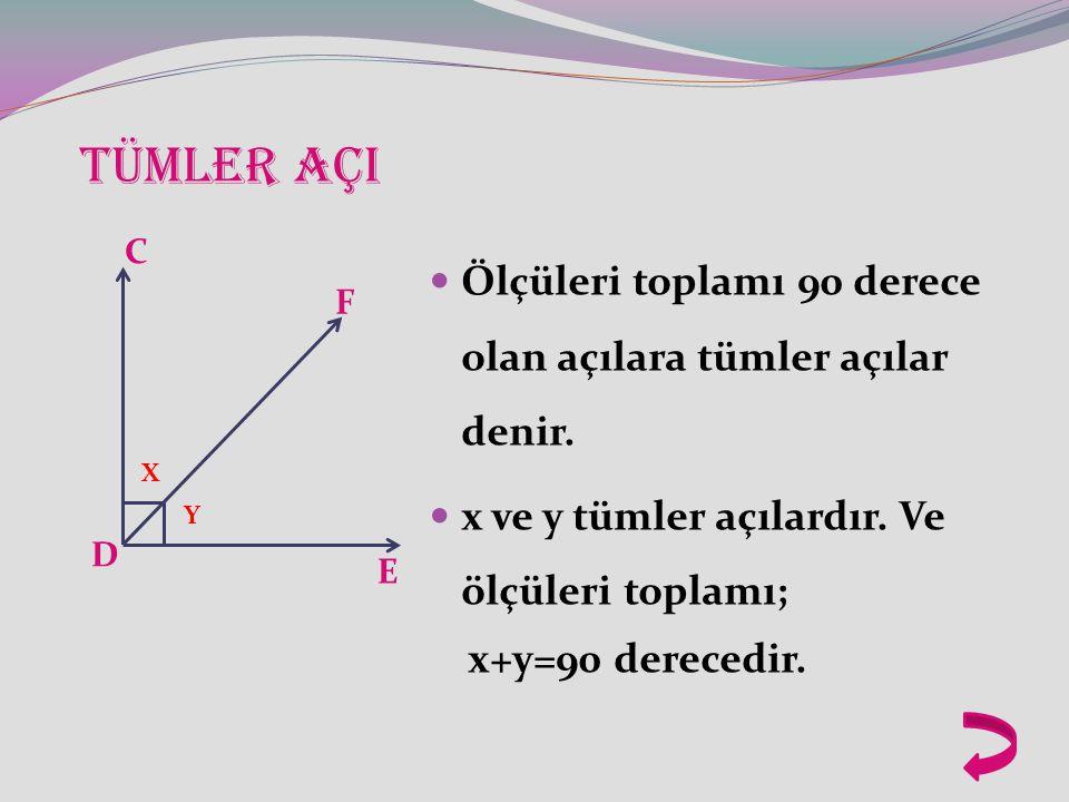 TAM AÇI Ölçüsü 360 derece olan açıya tam açı denir. X=360 derece X