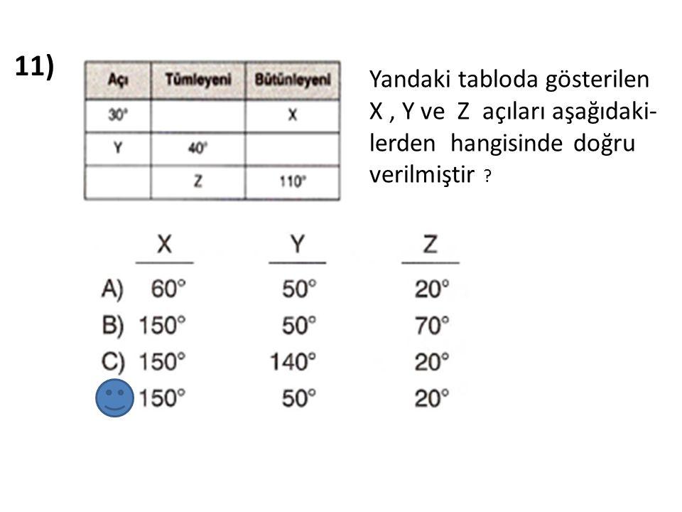 12) Tümler iki açının farkı 20 0 ise, küçük açı kaç derecedir? A) 20 0 B) 35 0 C) 70 0 D) 75 0