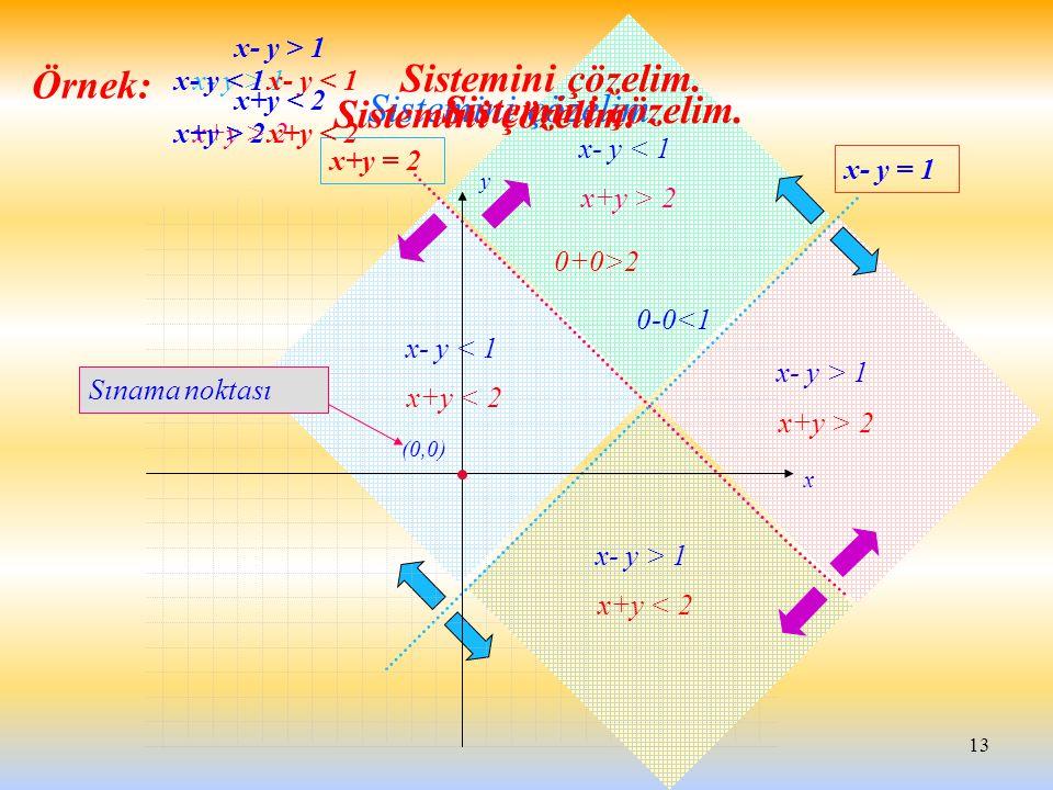 13 x+y = 2 x- y = 1 x+y > 2 x- y < 1 x+y < 2 x- y < 1 x+y < 2 x- y > 1 x+y > 2 x- y > 1 x+y > 2 Sistemini çözelim. x- y < 1 x+y > 2 Sistemini çözelim.
