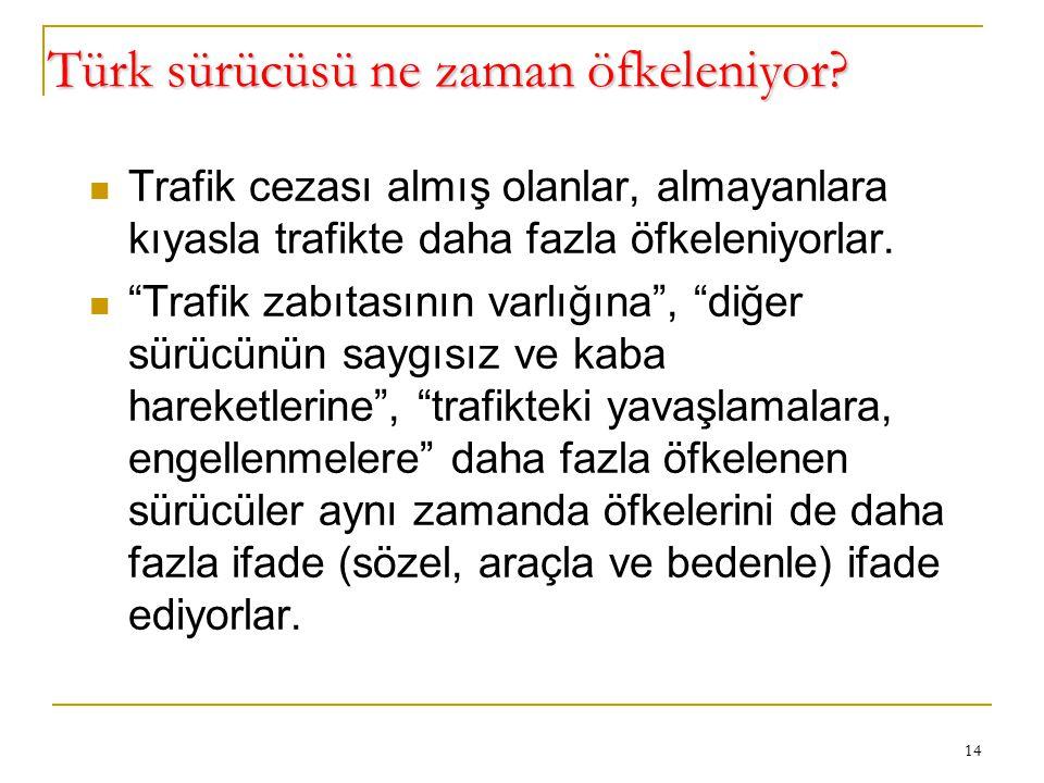 14 Türk sürücüsü ne zaman öfkeleniyor.