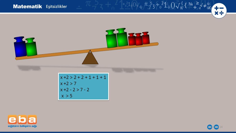 14 x +2 > 2 + 2 + 1 + 1 + 1 x +2 > 7 x +2 - 2 > 7 - 2 x > 5 x +2 > 2 + 2 + 1 + 1 + 1 x +2 > 7 x +2 - 2 > 7 - 2 x > 5 Eşitsizlikler