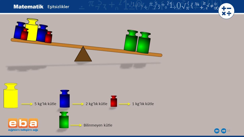 16 2 kg'lık kütle Bilinmeyen kütle 1 kg'lık kütle5 kg'lık kütle Eşitsizlikler