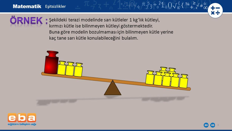 3 Şekildeki terazi modelinde sarı kütleler 1 kg'lık kütleyi, kırmızı kütle ise bilinmeyen kütleyi göstermektedir. Buna göre modelin bozulmaması için b