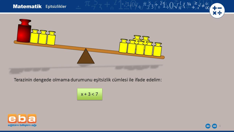 4 Terazinin dengede olmama durumunu eşitsizlik cümlesi ile ifade edelim: x + 3 < 7 Eşitsizlikler