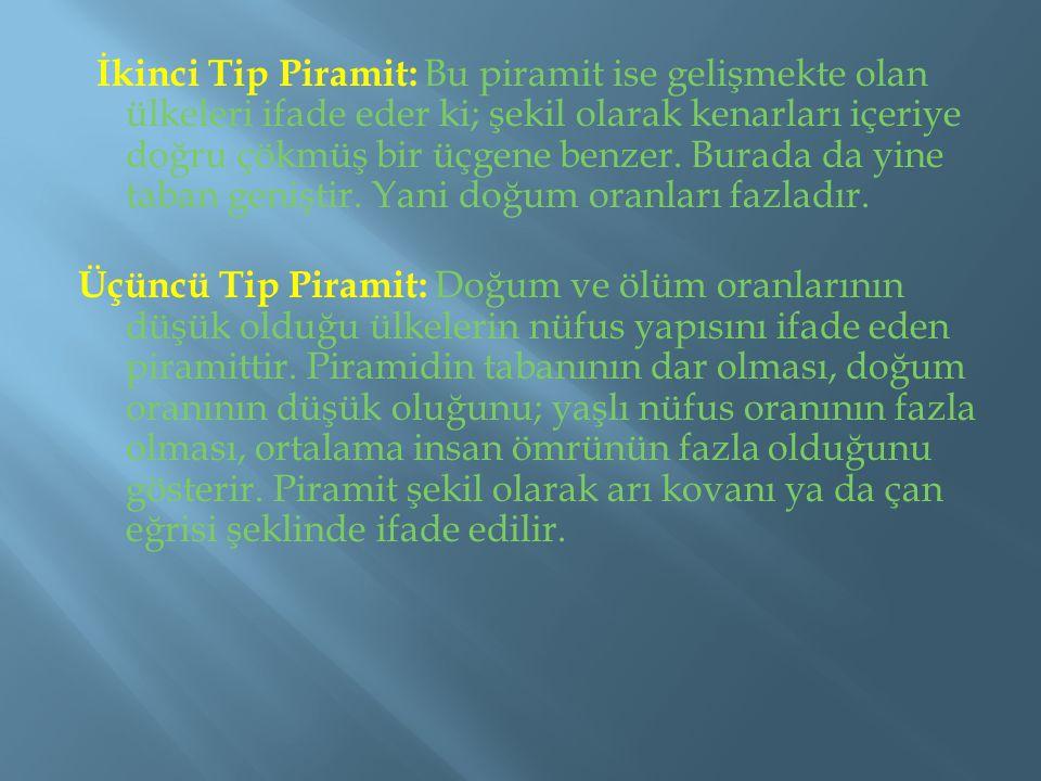İkinci Tip Piramit: Bu piramit ise gelişmekte olan ülkeleri ifade eder ki; şekil olarak kenarları içeriye doğru çökmüş bir üçgene benzer. Burada da yi