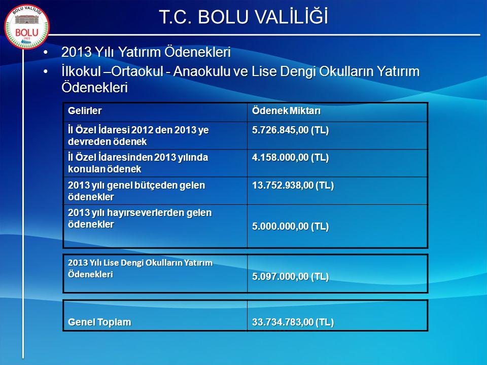 T.C.BOLU VALİLİĞİ Not: İhaleleri 2014 Mali Yılı itibariyle yapılmak üzere ödenek ayrılmıştır.