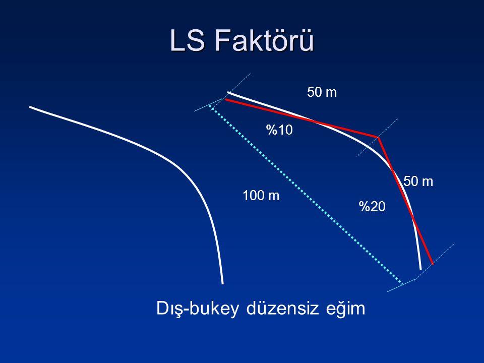 %20 %10 Dış-bukey düzensiz eğim 100 m 50 m LS Faktörü