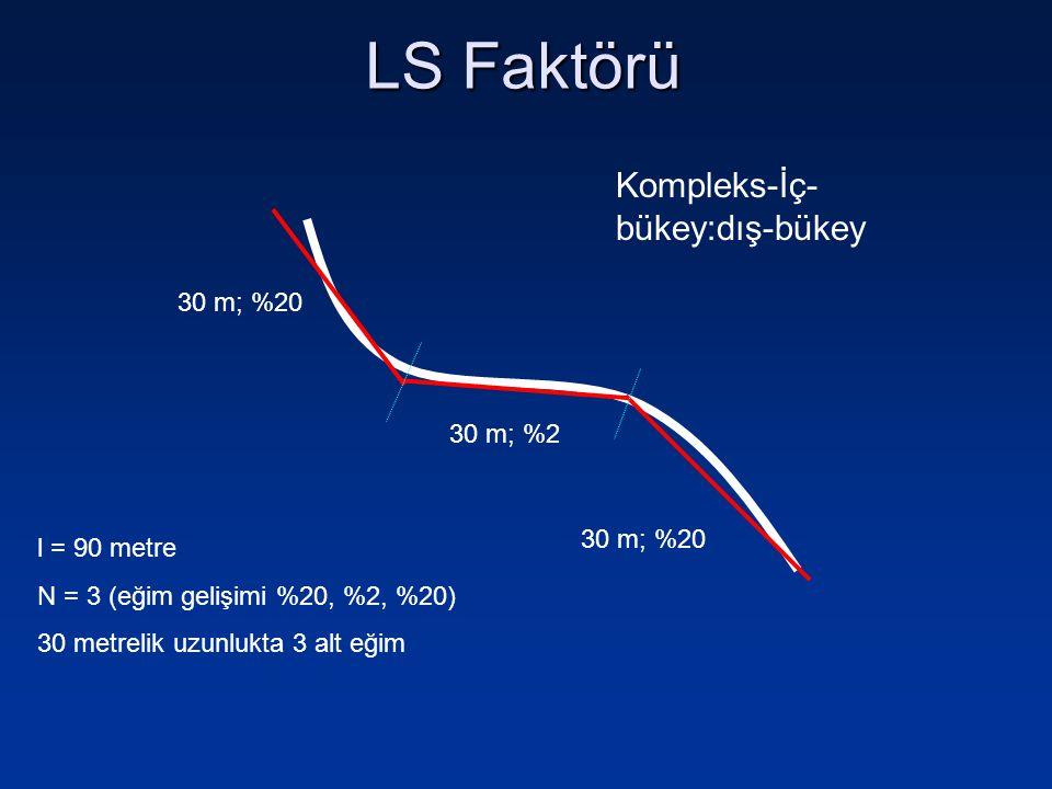 Kompleks-İç- bükey:dış-bükey 30 m; %20 30 m; %2 30 m; %20 l = 90 metre N = 3 (eğim gelişimi %20, %2, %20) 30 metrelik uzunlukta 3 alt eğim