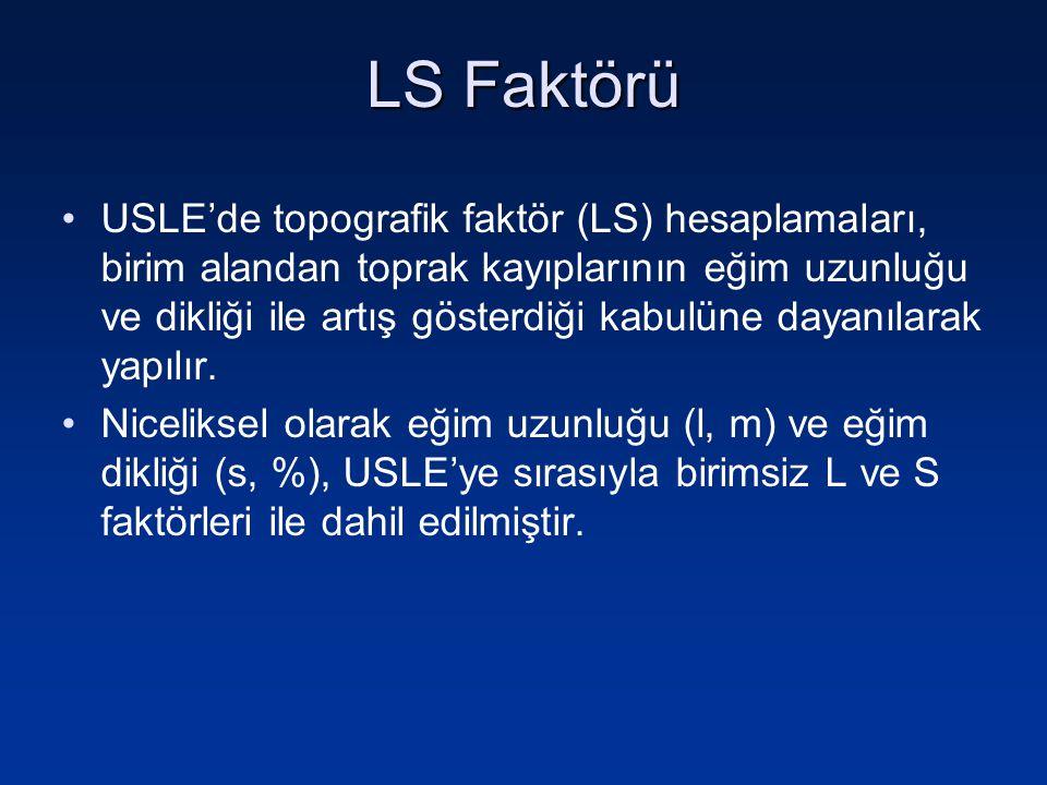 LS Faktörü USLE'de topografik faktör (LS) hesaplamaları, birim alandan toprak kayıplarının eğim uzunluğu ve dikliği ile artış gösterdiği kabulüne daya