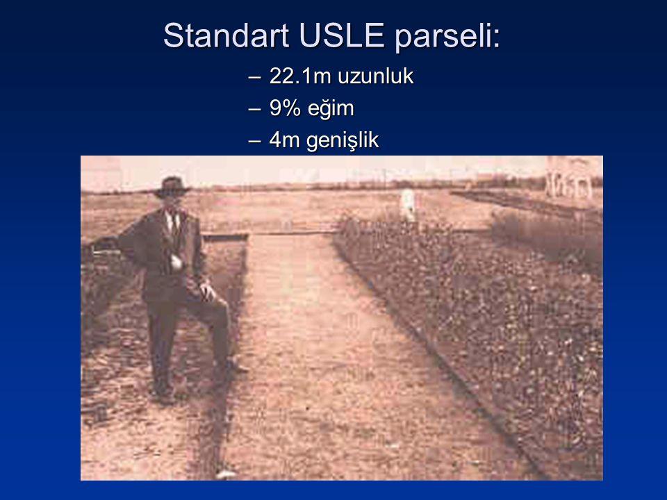 Standart USLE parseli: –22.1m uzunluk –9% eğim –4m genişlik