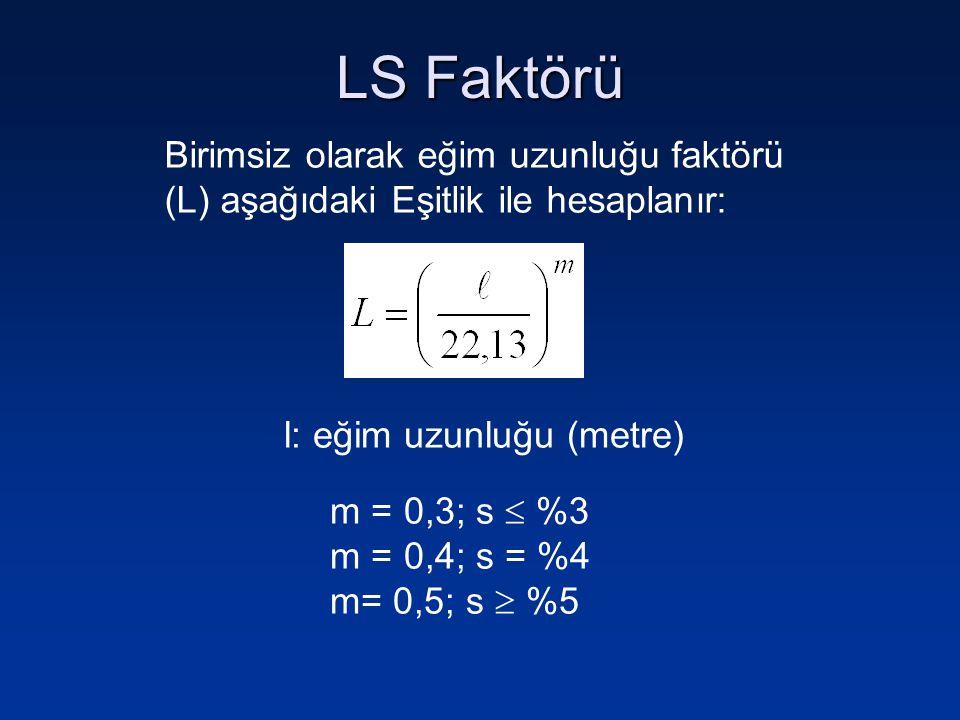 LS Faktörü Birimsiz olarak eğim uzunluğu faktörü (L) aşağıdaki Eşitlik ile hesaplanır: l: eğim uzunluğu (metre) m = 0,3; s  %3 m = 0,4; s = %4 m= 0,5