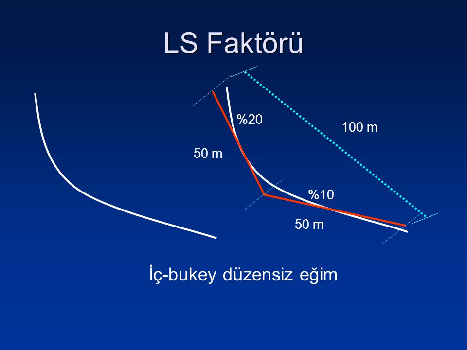 Alt bölüm sayısı Eğim Dikliği (s, %) Eğim uzunluğu (l, m) [1][2] [1] x [2] LS (Grafik veya Eşitlik )  (Çizelge veya Eşitlik) 120907,00,191,330 22900,30,350,105 320907,00,463,220  LS 4,655 LS Faktörü