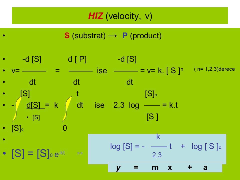 HIZ (velocity, v) S (substrat) → P (product) -d [S] d [ P] -d [S] v= ——— = ——— ise ——— = v= k. [ S ] n ( n= 1,2,3)derece dt dt dt [S] t [S] o -d[S] =