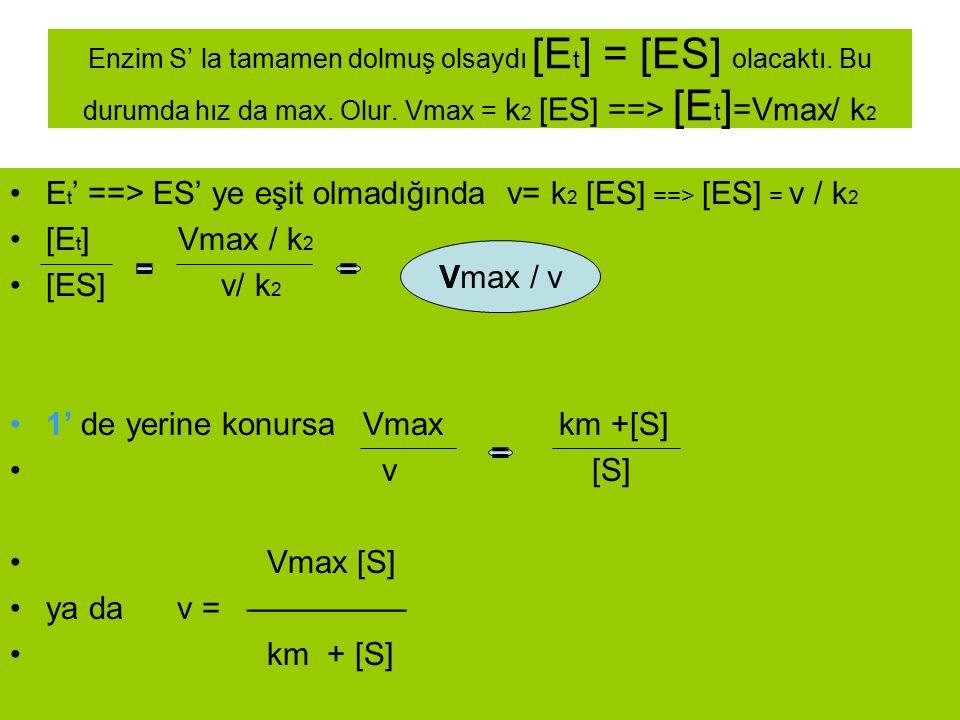 Enzim S' la tamamen dolmuş olsaydı [E t ] = [ES] olacaktı. Bu durumda hız da max. Olur. Vmax = k 2 [ES] ==> [E t ] =Vmax/ k 2 E t ' ==> ES' ye eşit ol