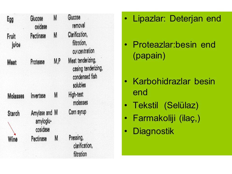 İzozimler (izoenzimler) Aynı reaksiyonu katelizlerler İki yada daha fazla polipeptit zinciri içerirler (Dimer, trimer, tetramer vb) Farklı genlerin ürünleridir.