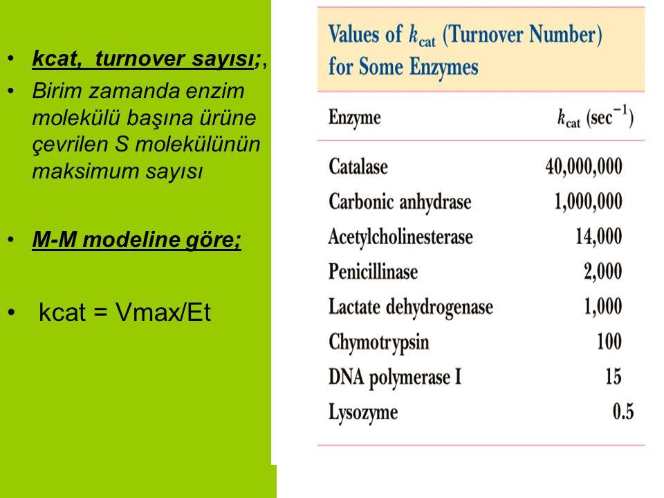 kcat, turnover sayısı;, Birim zamanda enzim molekülü başına ürüne çevrilen S molekülünün maksimum sayısı M-M modeline göre; kcat = Vmax/Et
