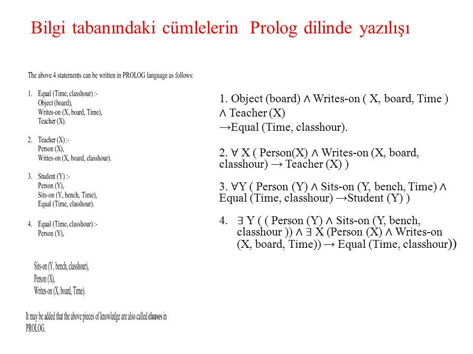 Bilgi tabanındaki cümlelerin Prolog dilinde yazılışı 1.
