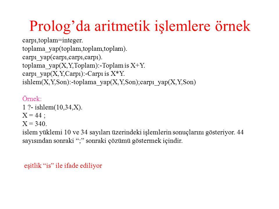Prolog'da aritmetik işlemlere örnek carpı,toplam=integer.