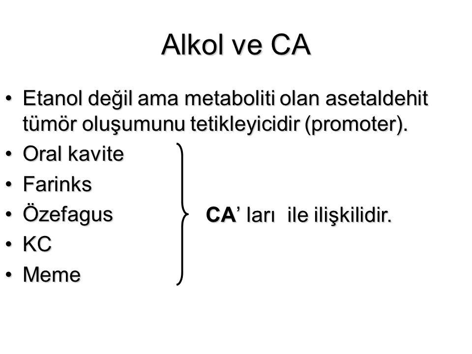 Alkol ve CA Etanol değil ama metaboliti olan asetaldehit tümör oluşumunu tetikleyicidir (promoter).Etanol değil ama metaboliti olan asetaldehit tümör