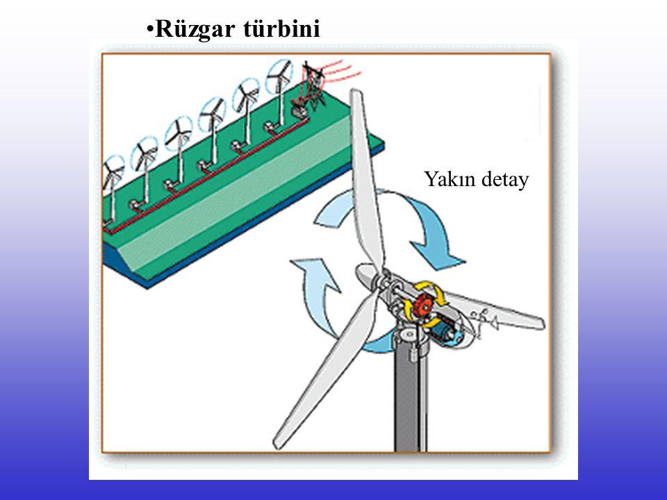 Rüzgardan elektrik elde etme perde Düşük hızlı mil Dişli kutusu Düşük hızlı mil Döneç Rüzgar yönü Rüzgar kanadı pervane