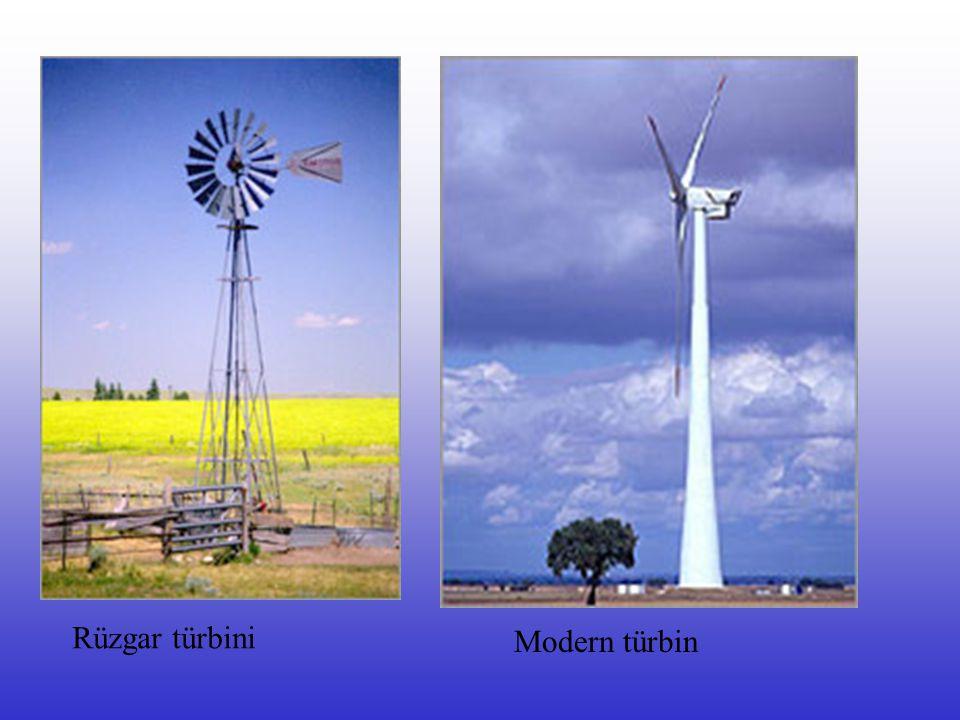 Rüzgar türbini Modern türbin