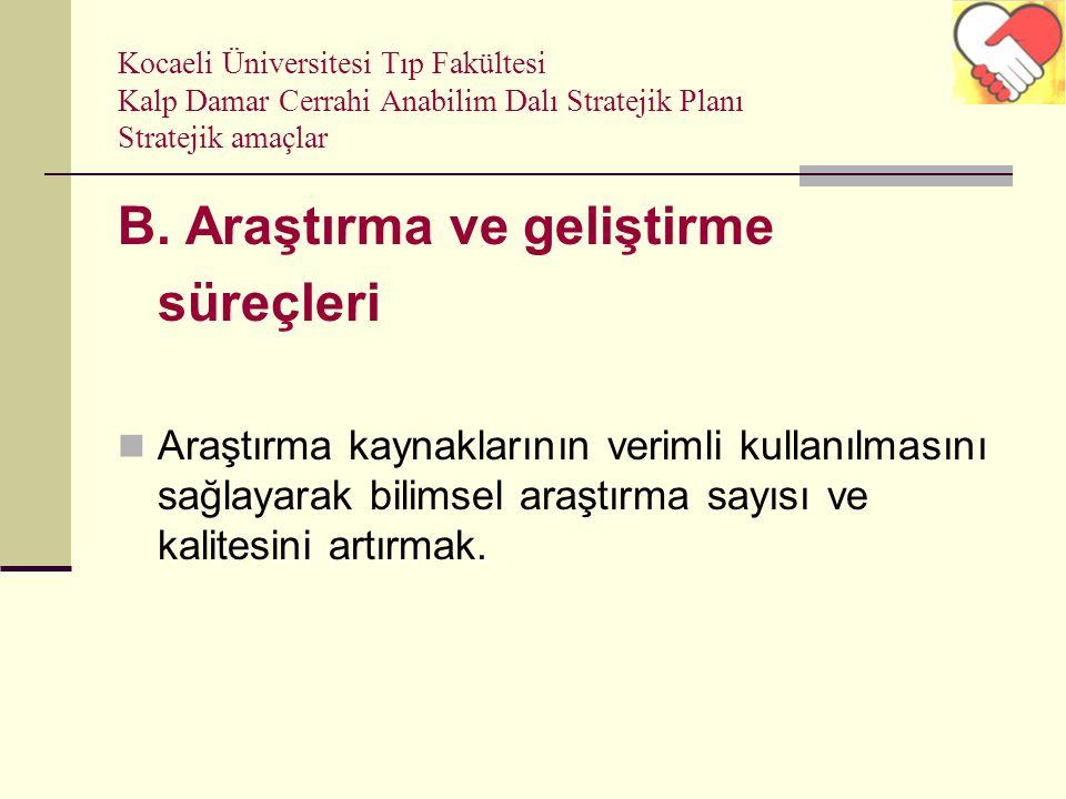 Kocaeli Üniversitesi Tıp Fakültesi Kalp Damar Cerrahi Anabilim Dalı Stratejik Planı Stratejik amaçlar B. Araştırma ve geliştirme süreçleri Araştırma k
