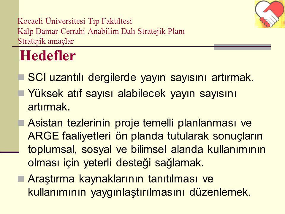 Kocaeli Üniversitesi Tıp Fakültesi Kalp Damar Cerrahi Anabilim Dalı Stratejik Planı Stratejik amaçlar Hedefler SCI uzantılı dergilerde yayın sayısını