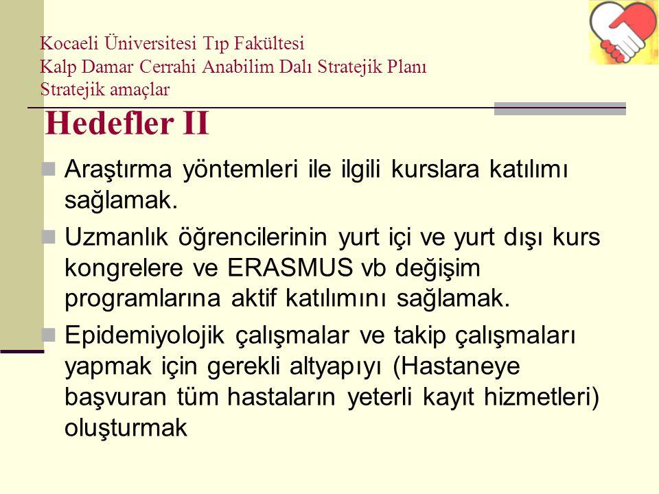 Kocaeli Üniversitesi Tıp Fakültesi Kalp Damar Cerrahi Anabilim Dalı Stratejik Planı Stratejik amaçlar Hedefler II Araştırma yöntemleri ile ilgili kurs