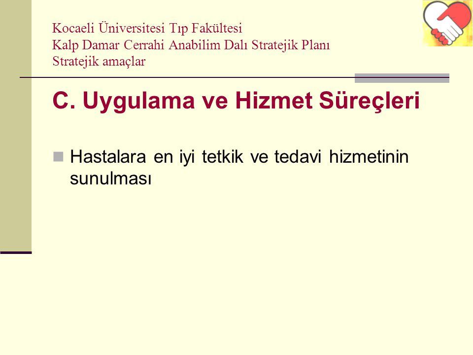 Kocaeli Üniversitesi Tıp Fakültesi Kalp Damar Cerrahi Anabilim Dalı Stratejik Planı Stratejik amaçlar C. Uygulama ve Hizmet Süreçleri Hastalara en iyi