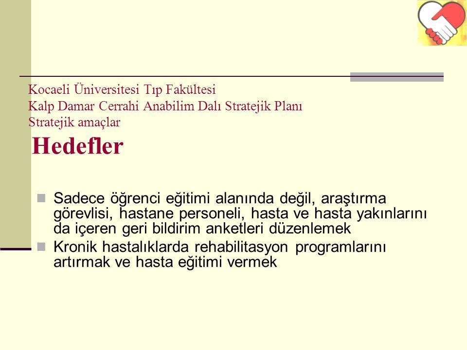 Kocaeli Üniversitesi Tıp Fakültesi Kalp Damar Cerrahi Anabilim Dalı Stratejik Planı Stratejik amaçlar Hedefler Sadece öğrenci eğitimi alanında değil,