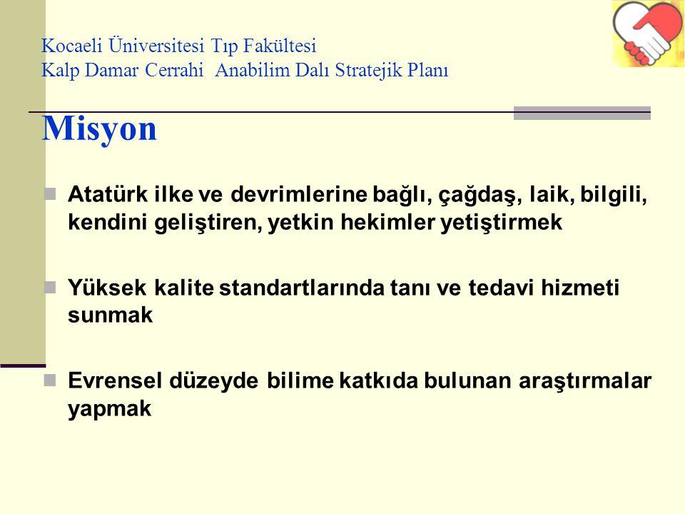 Kocaeli Üniversitesi Tıp Fakültesi Kalp Damar Cerrahi Anabilim Dalı Stratejik Planı Misyon Atatürk ilke ve devrimlerine bağlı, çağdaş, laik, bilgili,