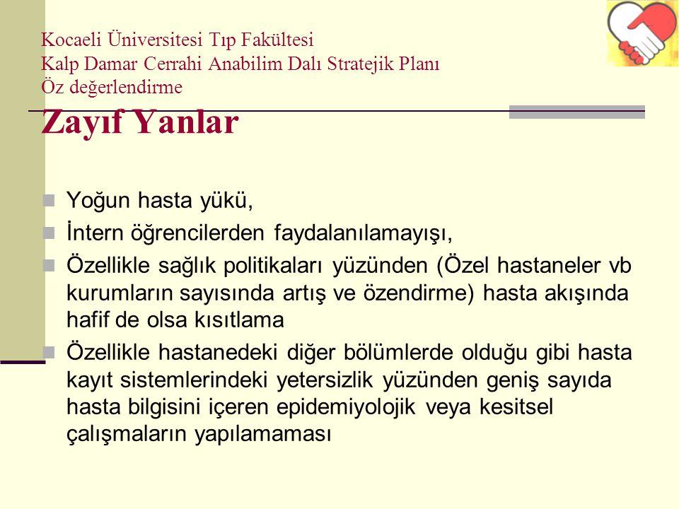Kocaeli Üniversitesi Tıp Fakültesi Kalp Damar Cerrahi Anabilim Dalı Stratejik Planı Öz değerlendirme Zayıf Yanlar Yoğun hasta yükü, İntern öğrencilerd
